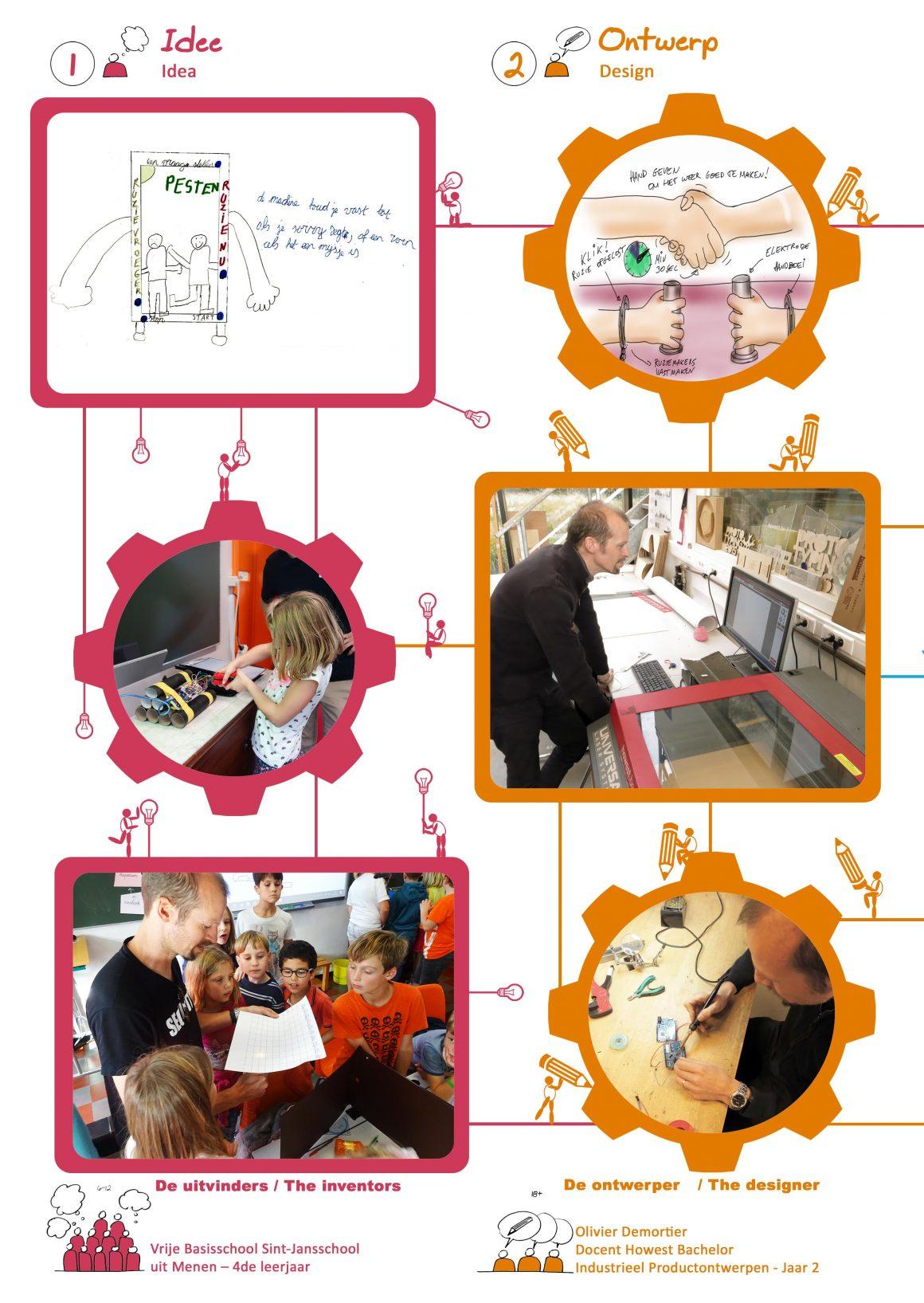 Machines van de maand: Ruzie-oplosser 2.0 en Dierenleven